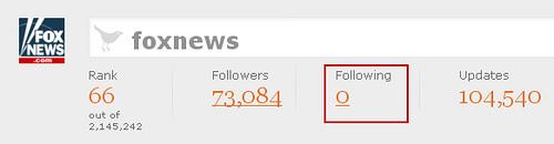 foxnews Twitter Grader stats