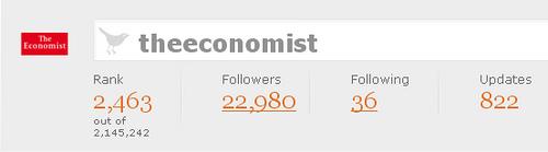 theeconomist Twitter Grader stats