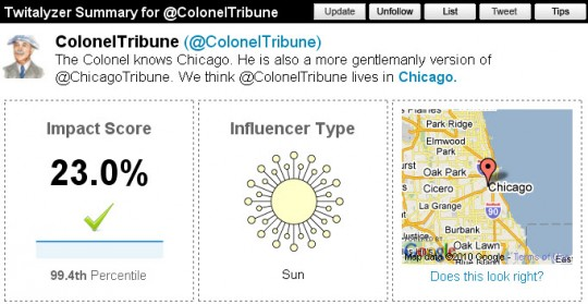 Twitalyzer - @ColonelTribune Twitter profile