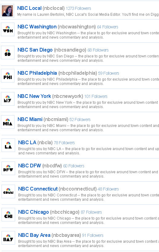 NBC Local station profiles on the new Digg