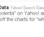 Polenta search trend on Yahoo