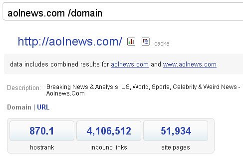 Aol News SEO data on Blekko