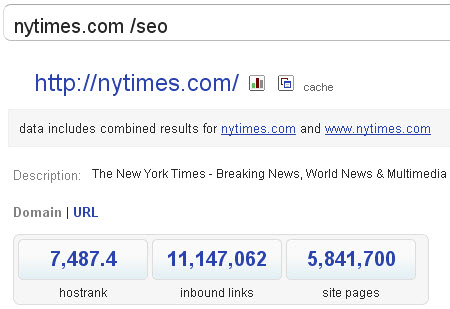 New York Times SEO data on Blekko