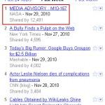 Google News Most Shared