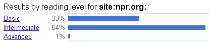 NPR Google Reading Level