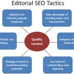 editorial SEO tactics