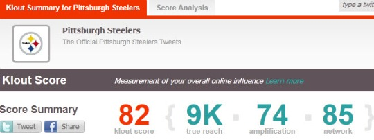 Klout score - Pittsburgh Steelers