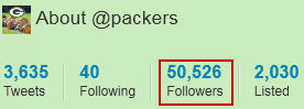 Packers - Twitter followers
