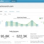 The Best Free Tools for Twitter Analytics