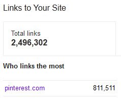 Pinterest Links in Google Webmaster Tools