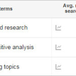 The Best Tools for Keyword Research, Competitive Analysis and Trending Topics