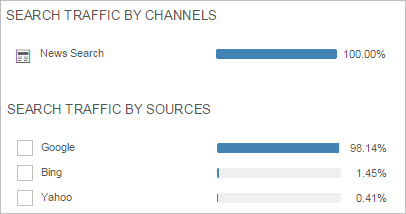 news search traffic sources